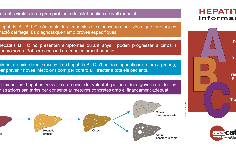 Nova edició del Desplegable Informatiu sobre les Hepatitis A, B i C