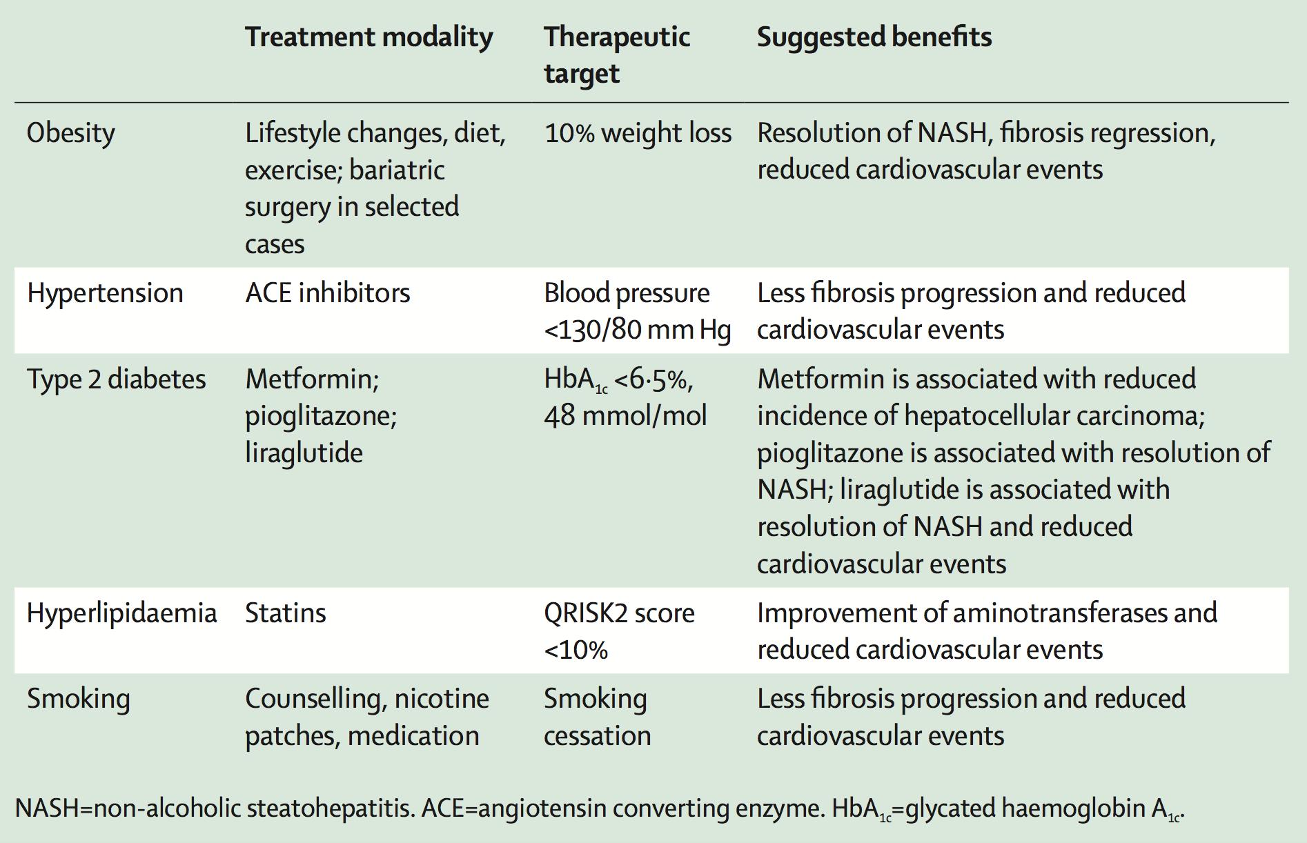 cirrosis del hígado y diabetes